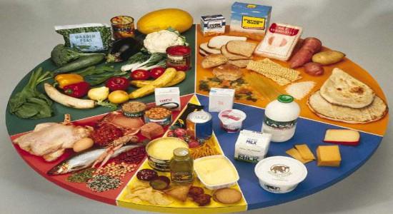 для сбалансированная похудения диеты